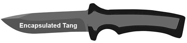 Encapsulated Tang Knife